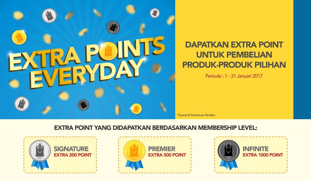 Extra Point Everyday