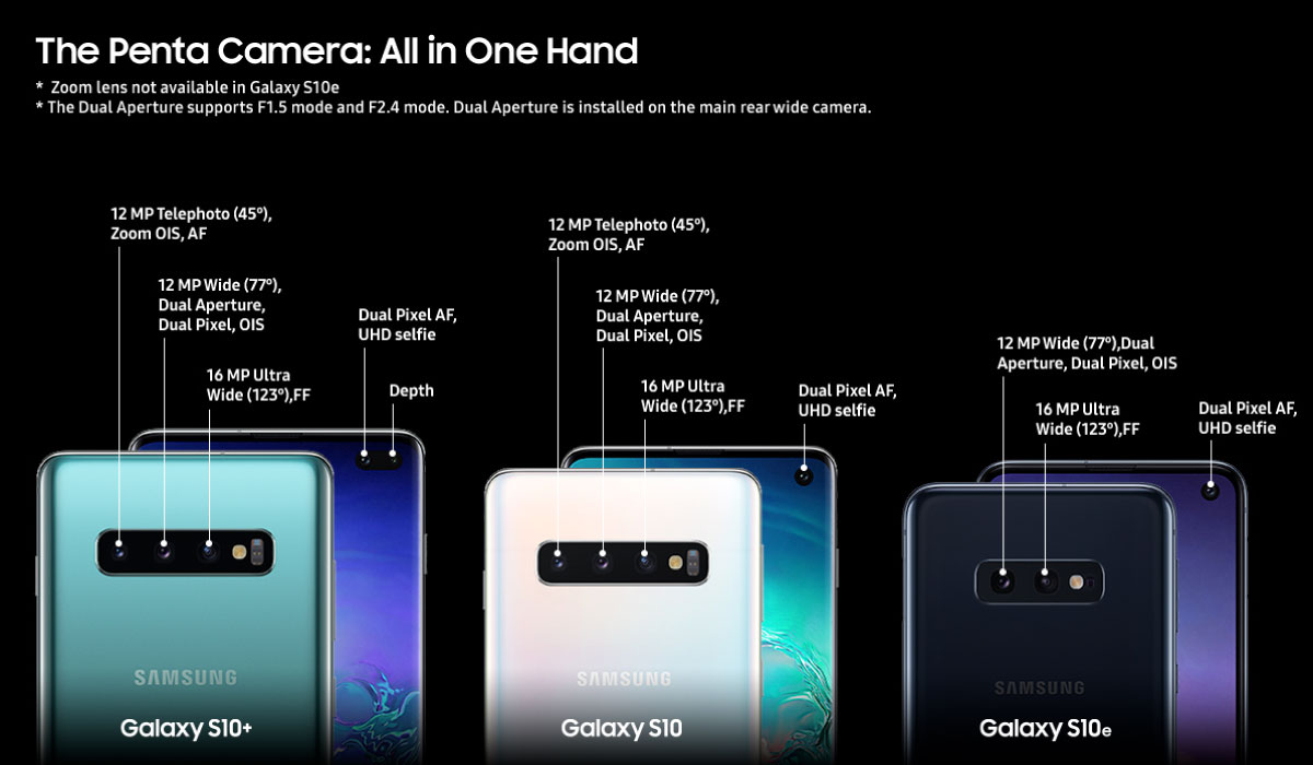 [Official Lounge] Samsung Galaxy S10E | S10 | S10+ >> Never Afraid To Be The First