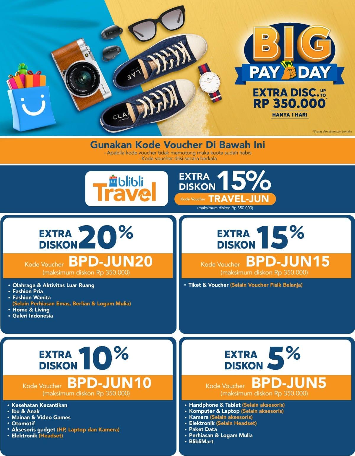 Big Payday 27 Juni 2019