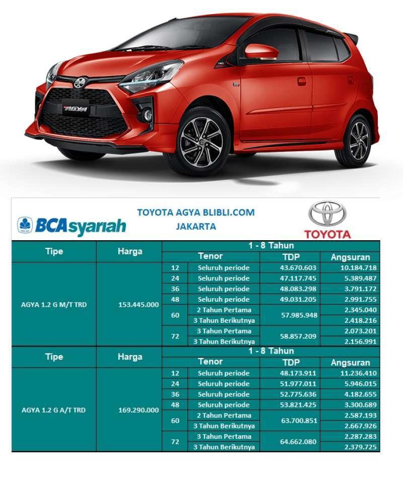 Jual Toyota Agya G Trd 1 2 Mobil Tdp Bca Syariah Online Februari 2021 Blibli