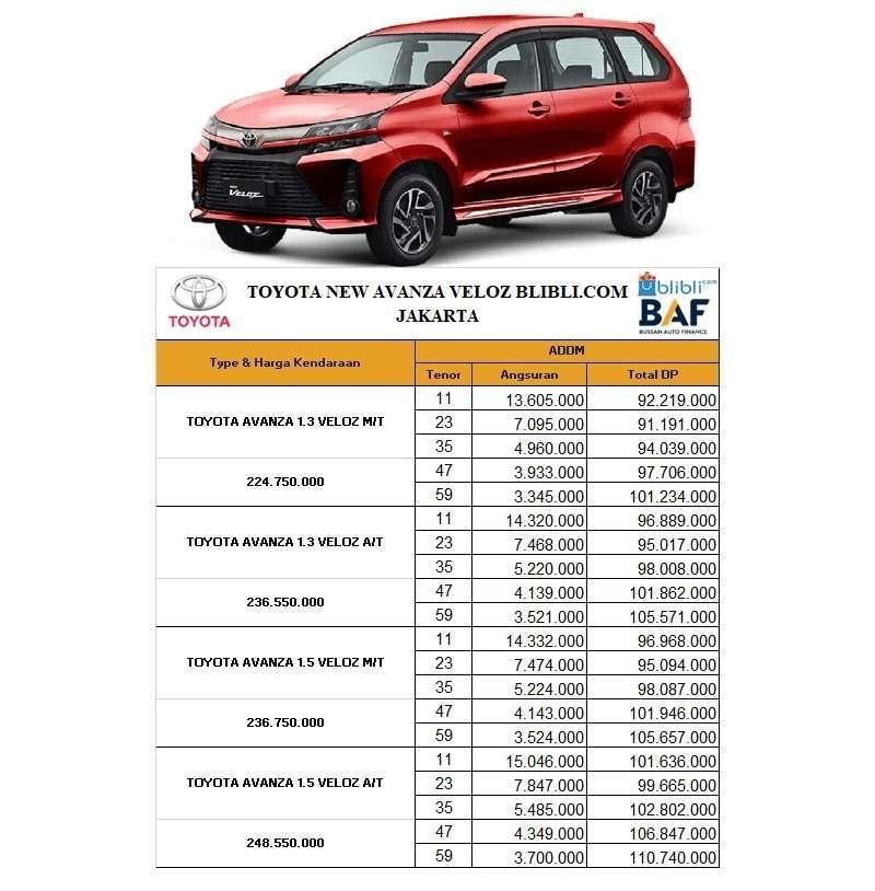 Jual Toyota Avanza Veloz 1 5 Mobil Angsuran Ringan Dp 30 Online Februari 2021 Blibli