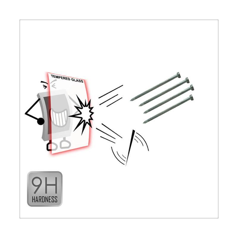 Premium Tempered Glass -Round Edge 2.5D. Source · Rp 77,000 .