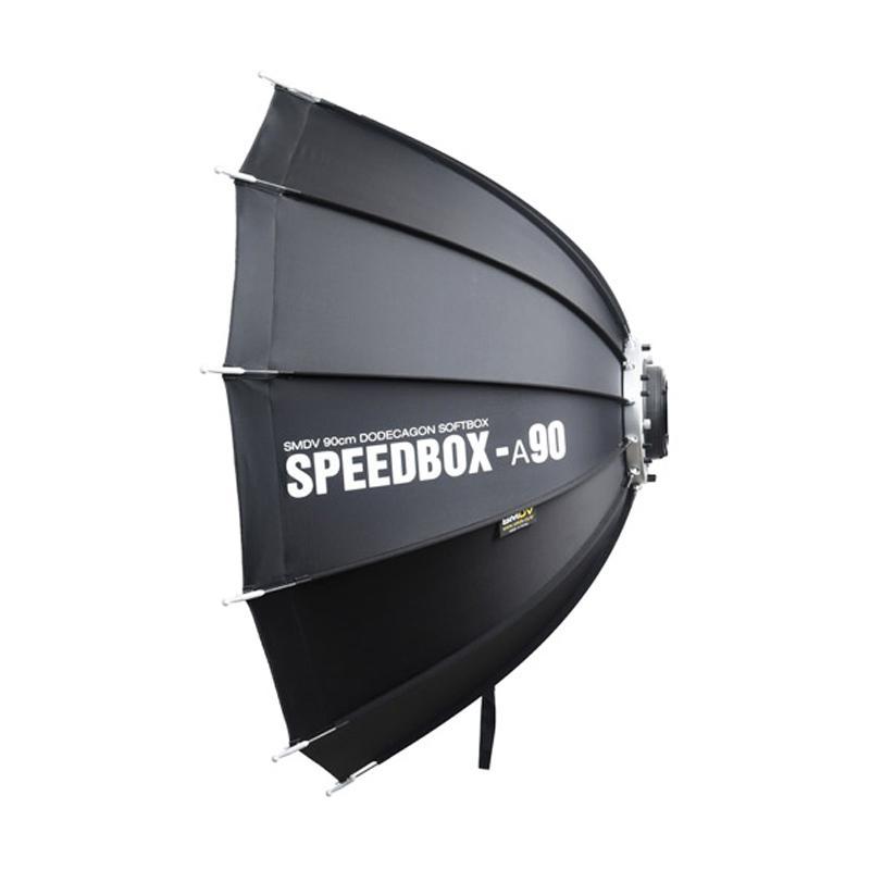 SMDV Speedbox A90 Diffuser with Aluminum Speedriing for BRiHT 360