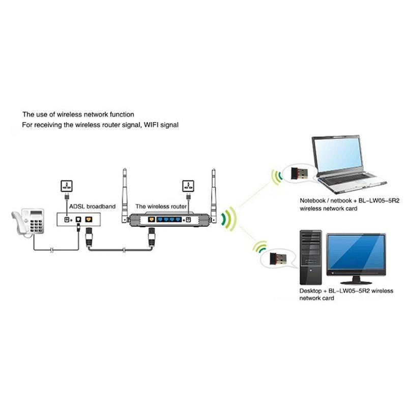 Jual Ralink Mini RT5370 WiFi Dongle USB Wireless Terbaru