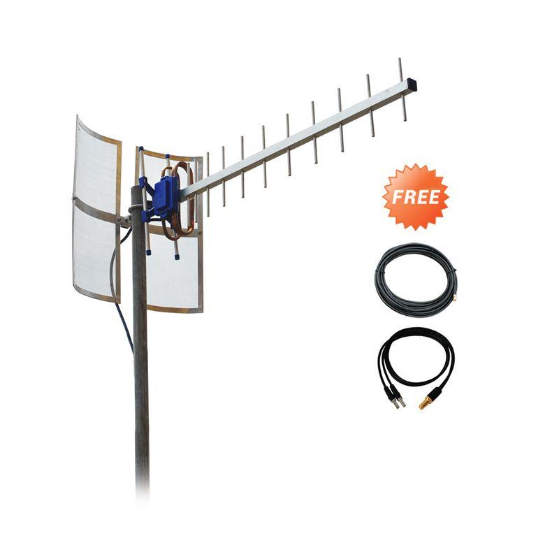 Antena Yagi TXR185 for Modem Smartfren Andromax M2P E5573 Dual Pigtail + Kabel