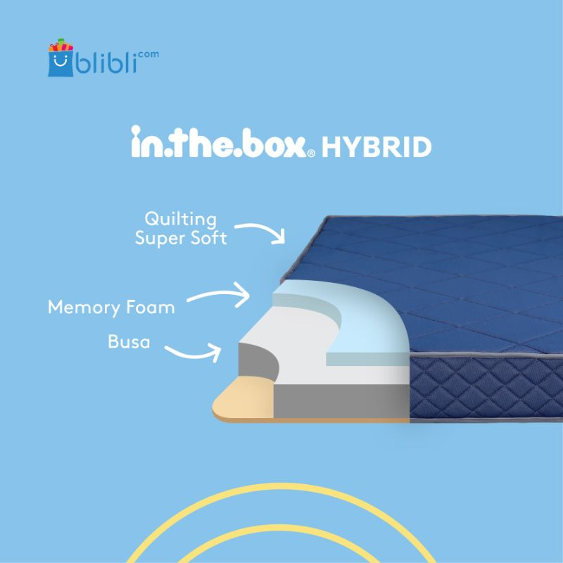 INTHEBOX Hybrid Matras + Free Pillow