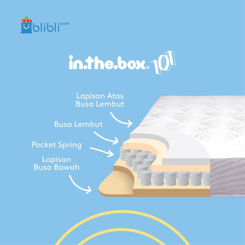 INTHEBOX 101 Kasur Springbed Free Bantal