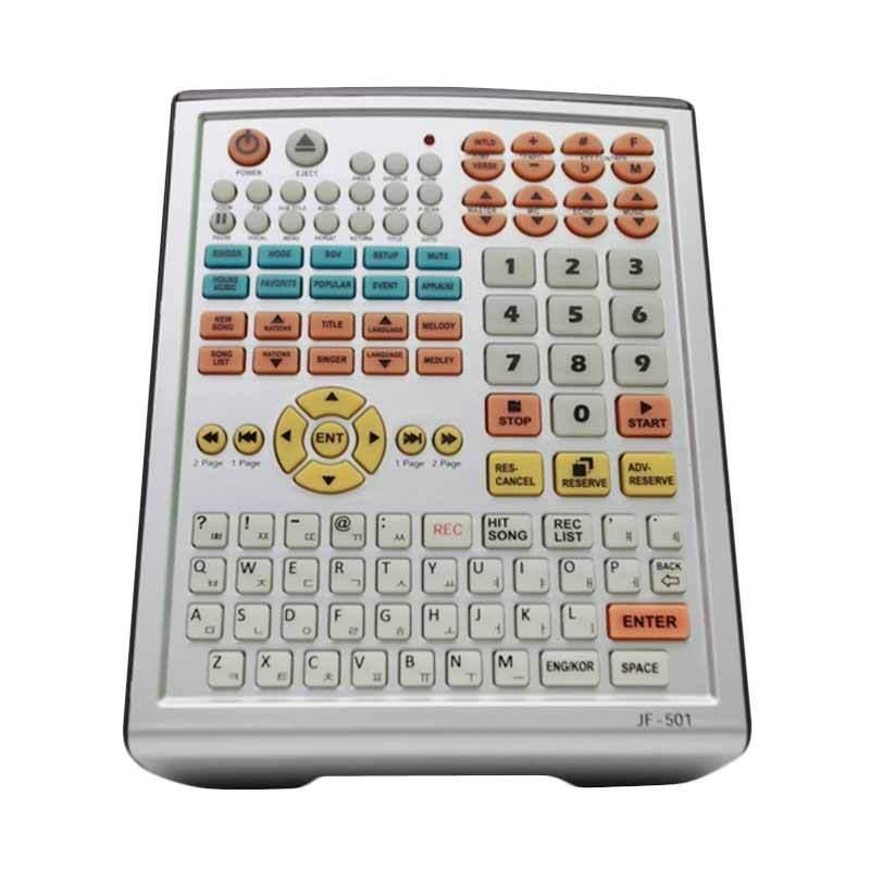 Joyful Remote Qwerty