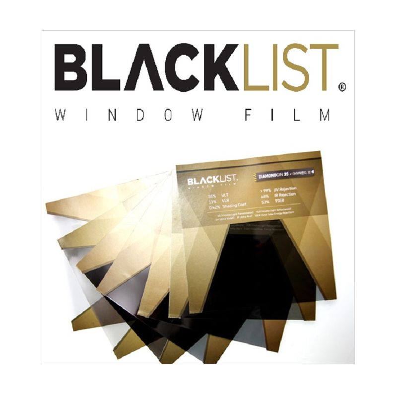 Blacklist Blackuroi 20 Kaca Film [Full Body/Large]
