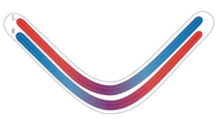 harga Rocket Games - PS5 Sticker Skin LED Decals Vinyl LED Color Power Host Light Bar PS5 BIRU MERAH Blibli.com