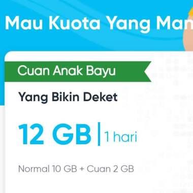 harga PROMO Kartu Perdana by.U Telkomsel 14 GB 1 hari Blibli.com