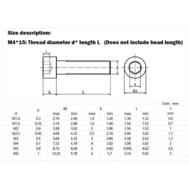 harga Baut Hex Hexagonal L Screw Socket Head Cap M5 x 14mm 14 mm Blibli.com