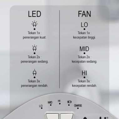 harga ARASHI AR 128 FINLAND [bisa Powerbank] Lampu Emergency Lamp + Kipas Em Multicolor Blibli.com