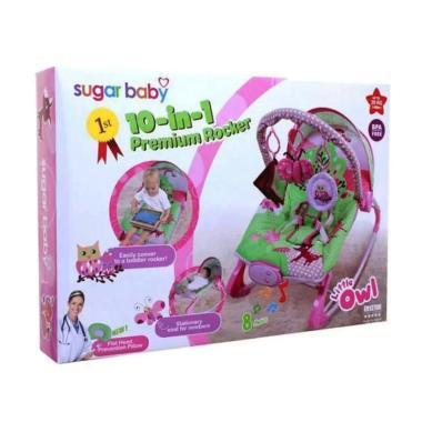 Sugar Daddy online dating Australia