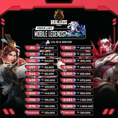 Top Up Diamond Mobile Legends 257 Diamond Termurah & Legal