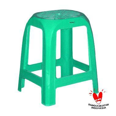 harga kursi plastik