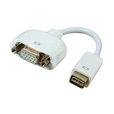 ZTEK Mini DVI to VGA Cable
